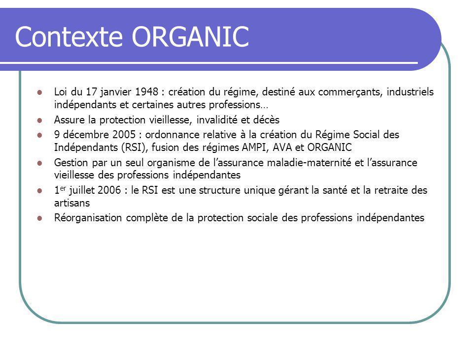 Contexte ORGANIC Loi du 17 janvier 1948 : création du régime, destiné aux commerçants, industriels indépendants et certaines autres professions… Assur
