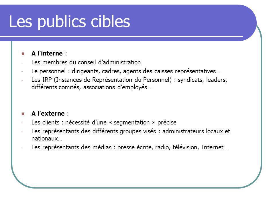 Les publics cibles A linterne : - Les membres du conseil dadministration - Le personnel : dirigeants, cadres, agents des caisses représentatives… - Le