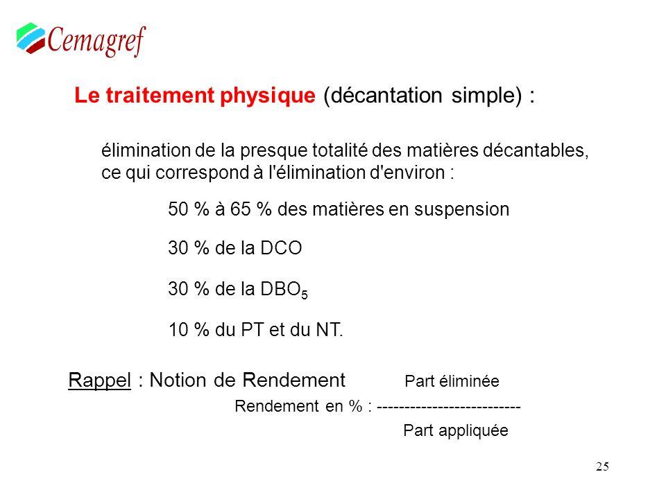 25 Le traitement physique (décantation simple) : élimination de la presque totalité des matières décantables, ce qui correspond à l'élimination d'envi