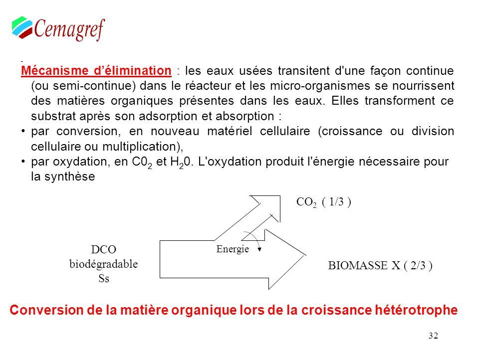 32 Mécanisme délimination : les eaux usées transitent d'une façon continue (ou semi continue) dans le réacteur et les micro-organismes se nourrissent
