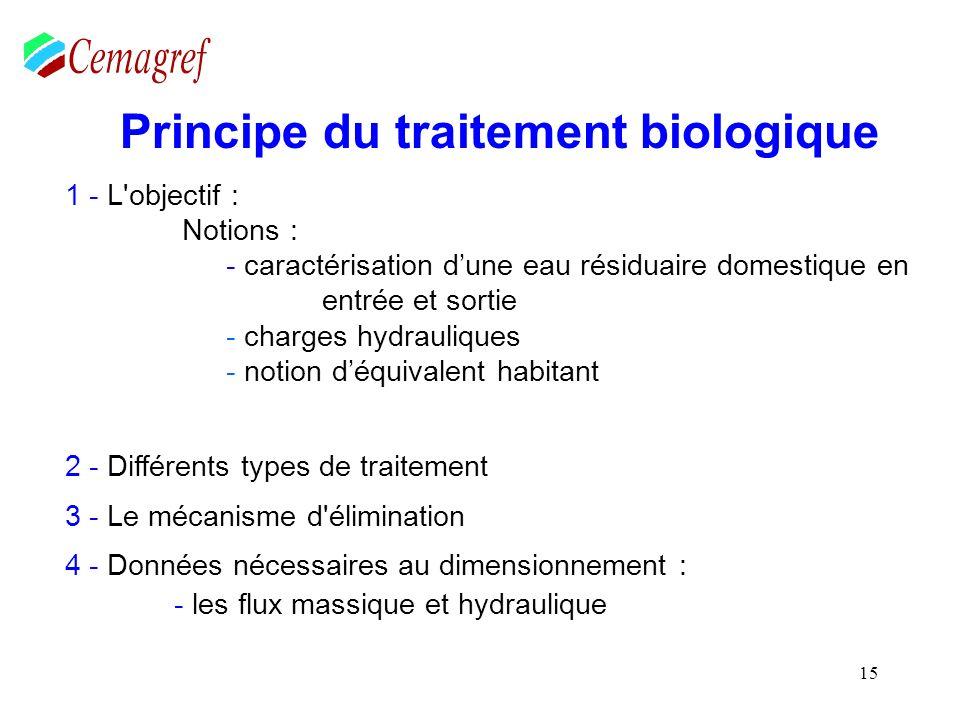 15 Principe du traitement biologique 1 - L'objectif : Notions : - caractérisation dune eau résiduaire domestique en entrée et sortie - charges hydraul