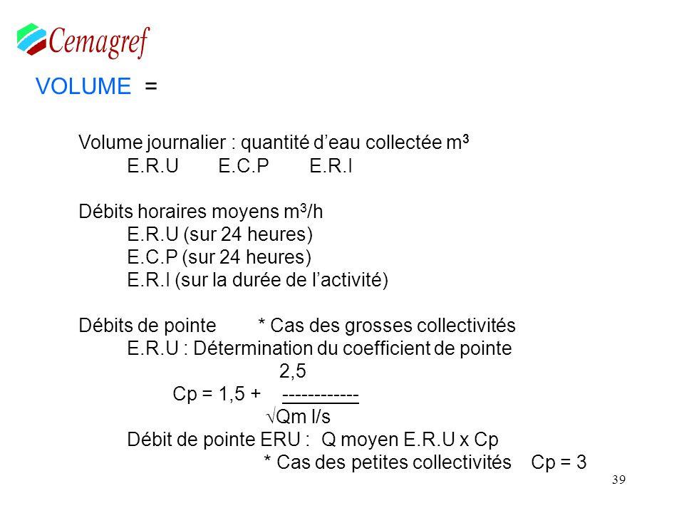 39 VOLUME = Volume journalier : quantité deau collectée m 3 E.R.UE.C.PE.R.I Débits horaires moyens m 3 /h E.R.U (sur 24 heures) E.C.P (sur 24 heures)
