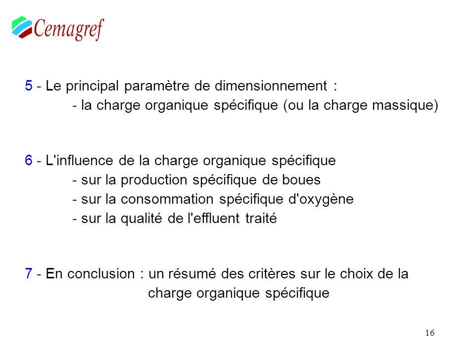 16 5 - Le principal paramètre de dimensionnement : - la charge organique spécifique (ou la charge massique) 6 - L'influence de la charge organique spé