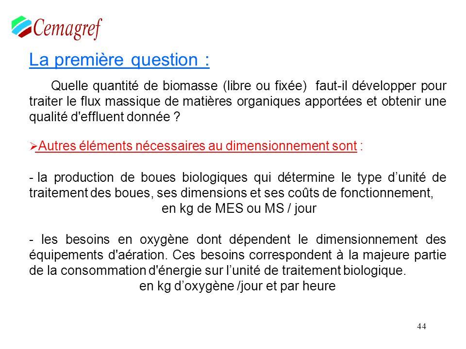 44 La première question : Quelle quantité de biomasse (libre ou fixée) faut-il développer pour traiter le flux massique de matières organiques apporté