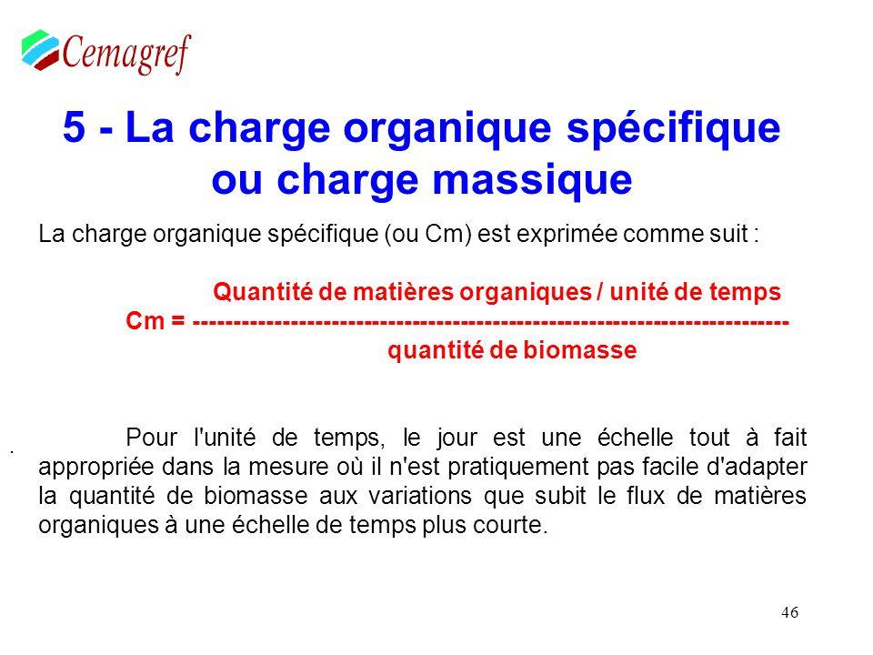 46 5 - La charge organique spécifique ou charge massique La charge organique spécifique (ou Cm) est exprimée comme suit : Quantité de matières organiq