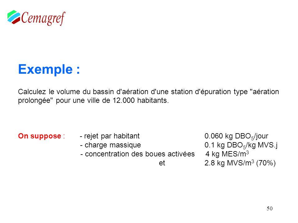 50 Exemple : Calculez le volume du bassin d'aération d'une station d'épuration type