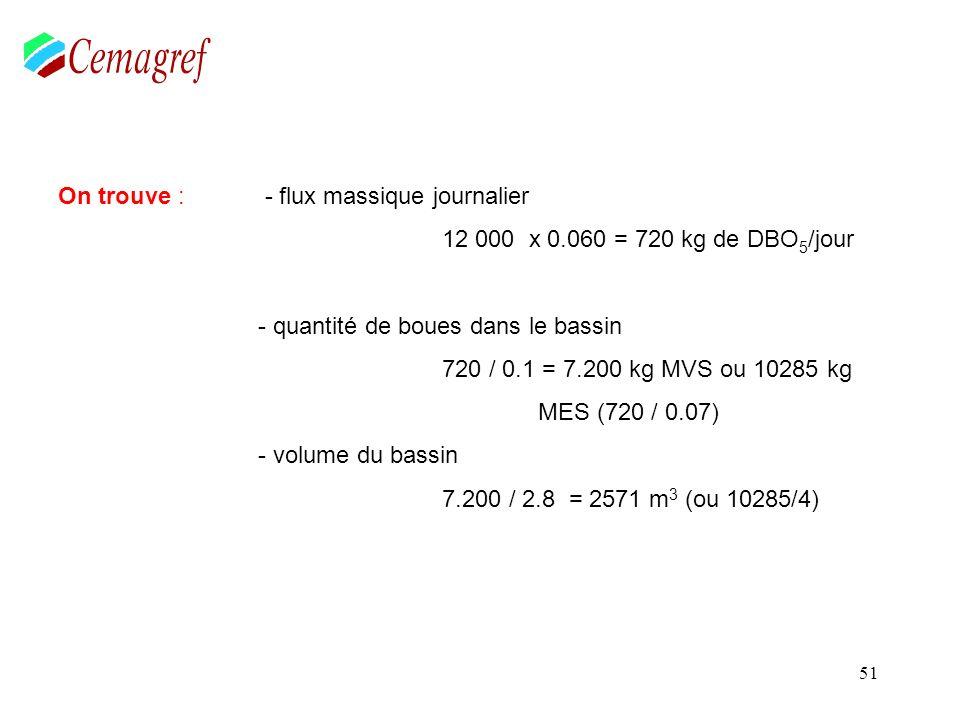 51 On trouve : - flux massique journalier 12 000 x 0.060 = 720 kg de DBO 5 /jour - quantité de boues dans le bassin 720 / 0.1 = 7.200 kg MVS ou 10285