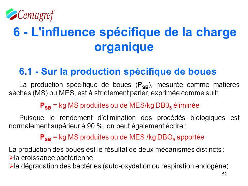 52 6 - L'influence spécifique de la charge organique 6.1 - Sur la production spécifique de boues La production spécifique de boues (P SB ), mesurée co