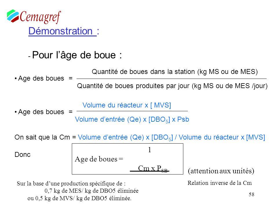 58 Démonstration : - Pour lâge de boue : Quantité de boues dans la station (kg MS ou de MES) Age des boues = Quantité de boues produites par jour (kg