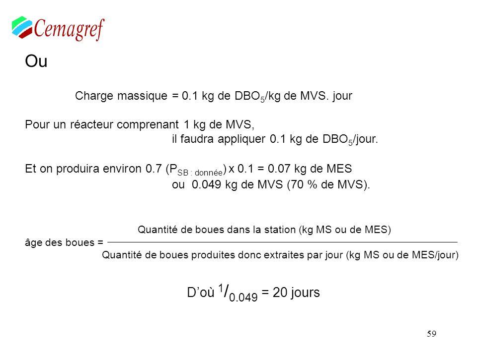 59 Ou Charge massique = 0.1 kg de DBO 5 /kg de MVS. jour Pour un réacteur comprenant 1 kg de MVS, il faudra appliquer 0.1 kg de DBO 5 /jour. Et on pro