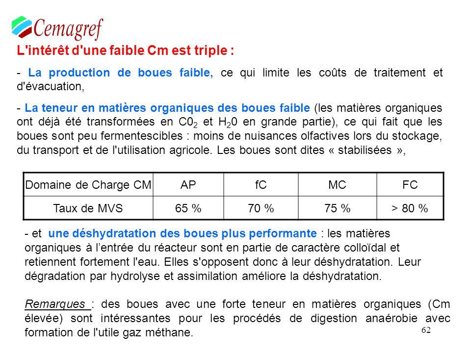 62 L'intérêt d'une faible Cm est triple : - La production de boues faible, ce qui limite les coûts de traitement et d'évacuation, - La teneur en matiè