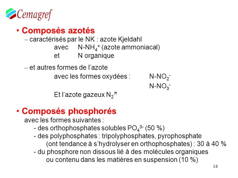 18 Composés azotés caractérisés par le NK : azote Kjeldahl avec N-NH 4 + (azote ammoniacal) et N organique et autres formes de lazote avec les formes