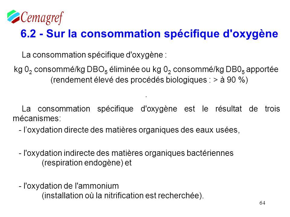 64 6.2 - Sur la consommation spécifique d'oxygène La consommation spécifique d'oxygène : kg 0 2 consommé/kg DBO 5 éliminée ou kg 0 2 consommé/kg DB0 5