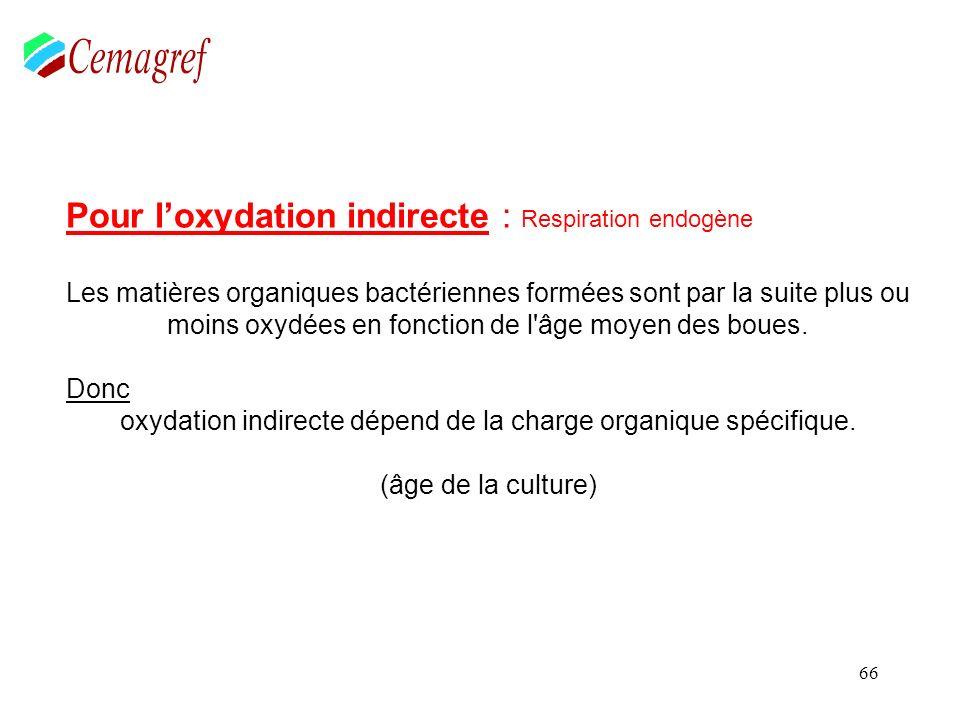 66 Pour loxydation indirecte : Respiration endogène Les matières organiques bactériennes formées sont par la suite plus ou moins oxydées en fonction d