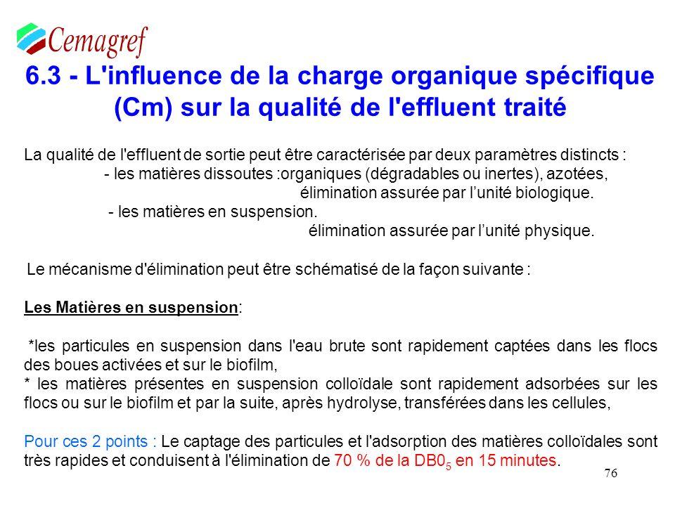 76 6.3 - L'influence de la charge organique spécifique (Cm) sur la qualité de l'effluent traité La qualité de l'effluent de sortie peut être caractéri