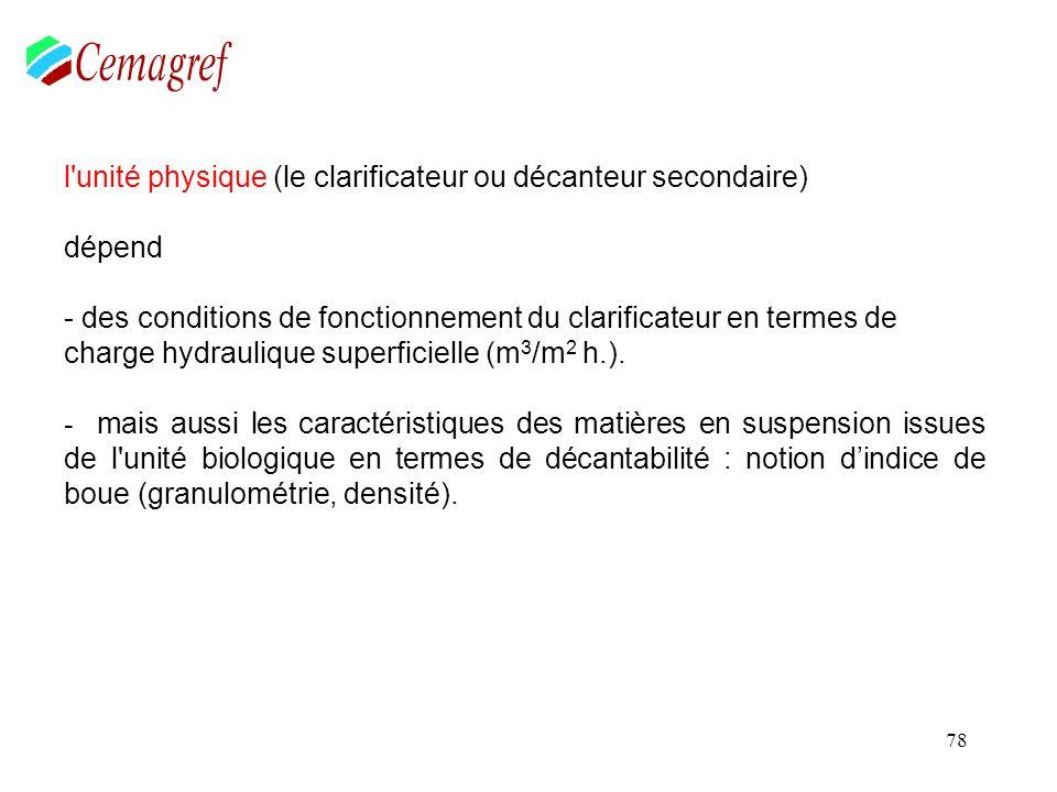 78 l'unité physique (le clarificateur ou décanteur secondaire) dépend - des conditions de fonctionnement du clarificateur en termes de charge hydrauli