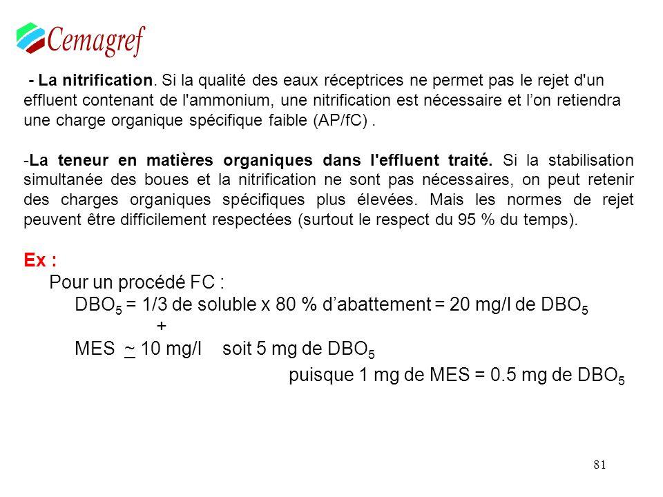 81 - La nitrification. Si la qualité des eaux réceptrices ne permet pas le rejet d'un effluent contenant de l'ammonium, une nitrification est nécessai