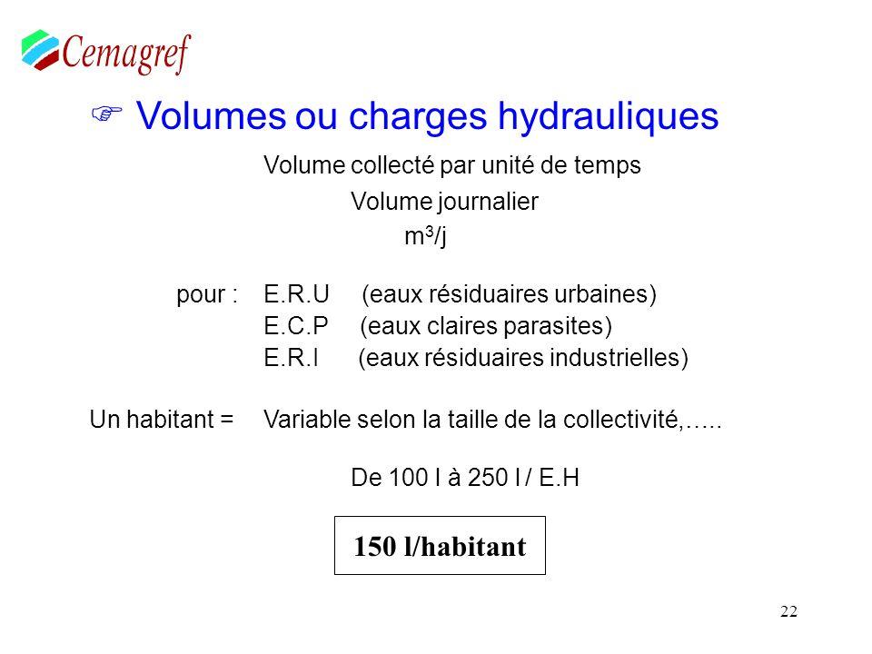 22 Volumes ou charges hydrauliques Volume collecté par unité de temps Volume journalier m 3 /j pour :E.R.U (eaux résiduaires urbaines) E.C.P (eaux cla