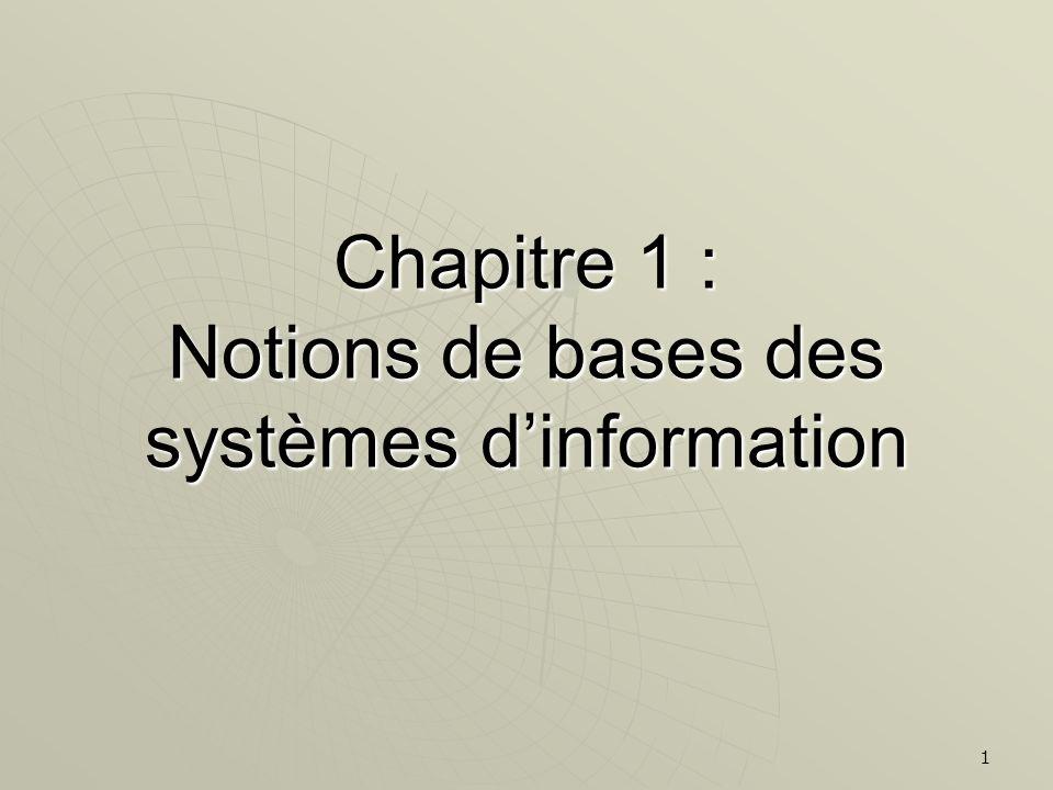 1 Chapitre 1 : Notions de bases des systèmes dinformation