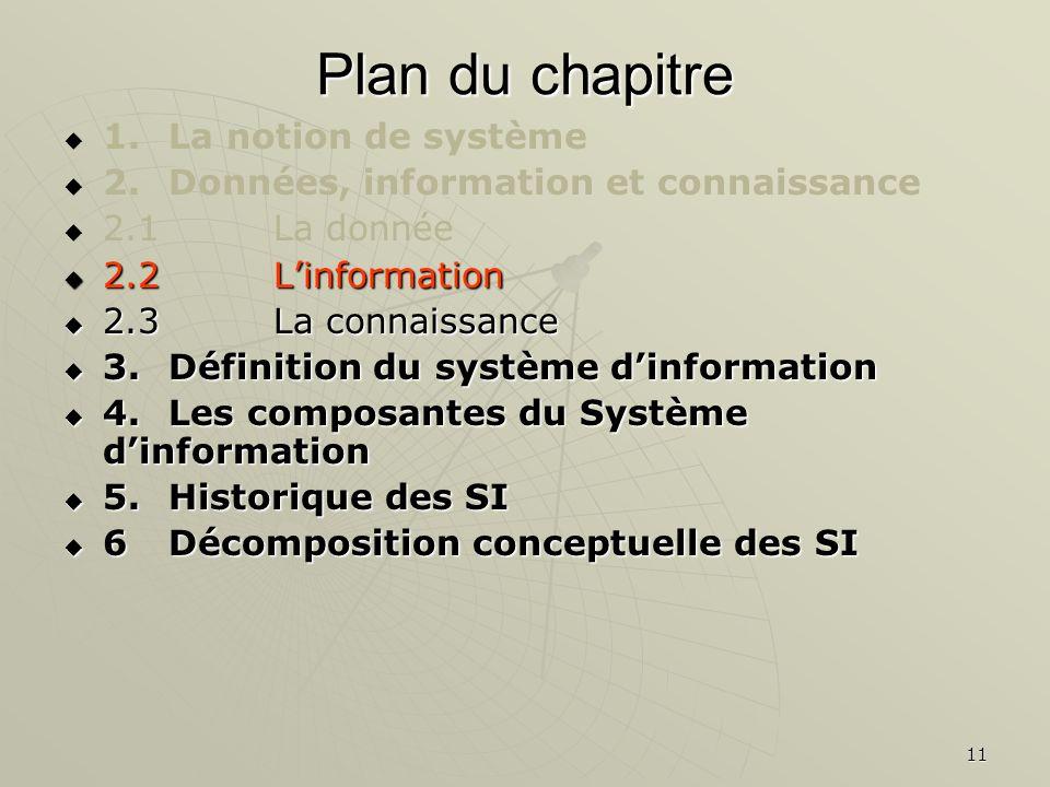 11 Plan du chapitre 1.La notion de système 2.Données, information et connaissance 2.1La donnée 2.2Linformation 2.2Linformation 2.3La connaissance 2.3L