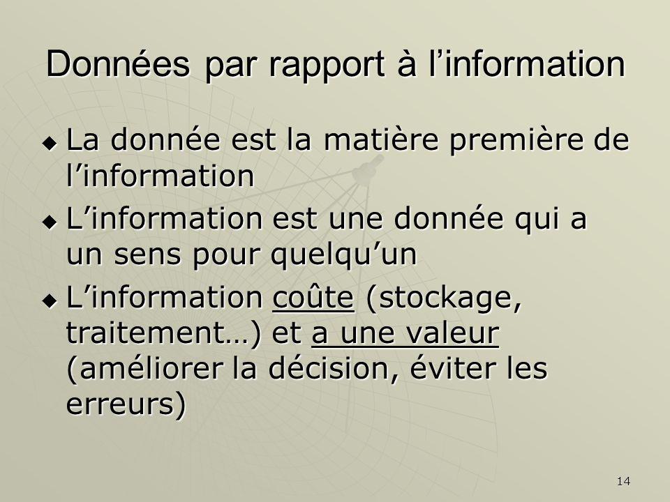 14 Données par rapport à linformation La donnée est la matière première de linformation La donnée est la matière première de linformation Linformation