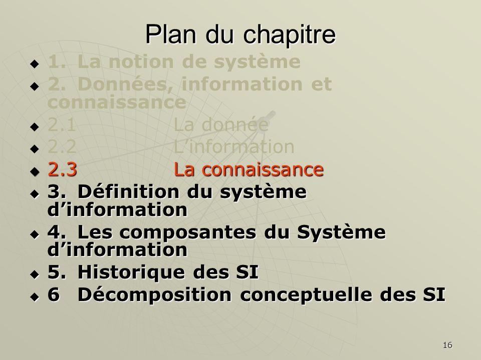 16 Plan du chapitre 1.La notion de système 2.Données, information et connaissance 2.1La donnée 2.2Linformation 2.3La connaissance 2.3La connaissance 3