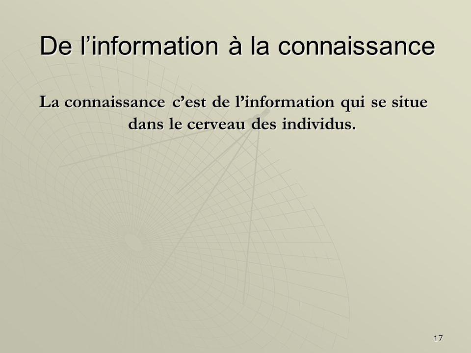 17 De linformation à la connaissance La connaissance cest de linformation qui se situe dans le cerveau des individus.