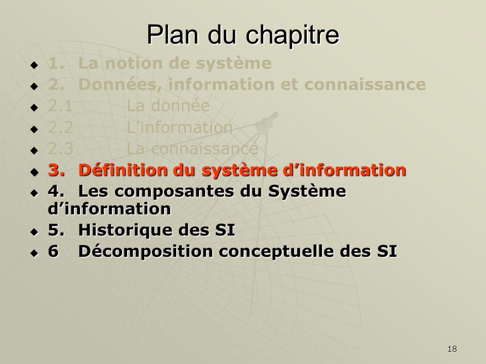 18 Plan du chapitre 1.La notion de système 2.Données, information et connaissance 2.1La donnée 2.2Linformation 2.3La connaissance 3.Définition du syst