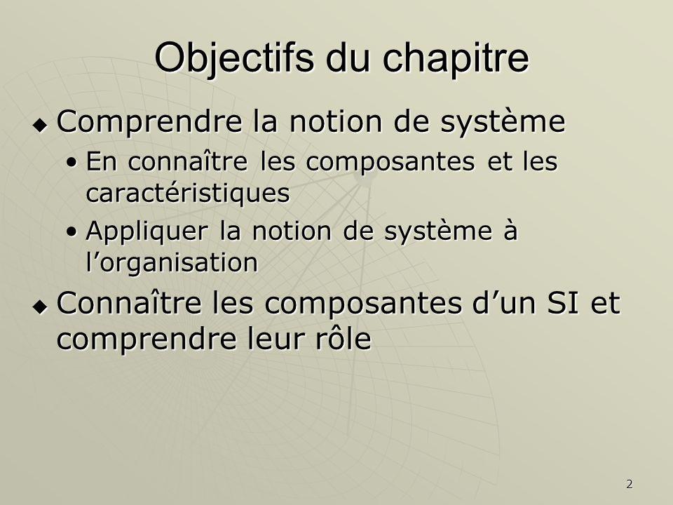 2 Objectifs du chapitre Comprendre la notion de système Comprendre la notion de système En connaître les composantes et les caractéristiquesEn connaît