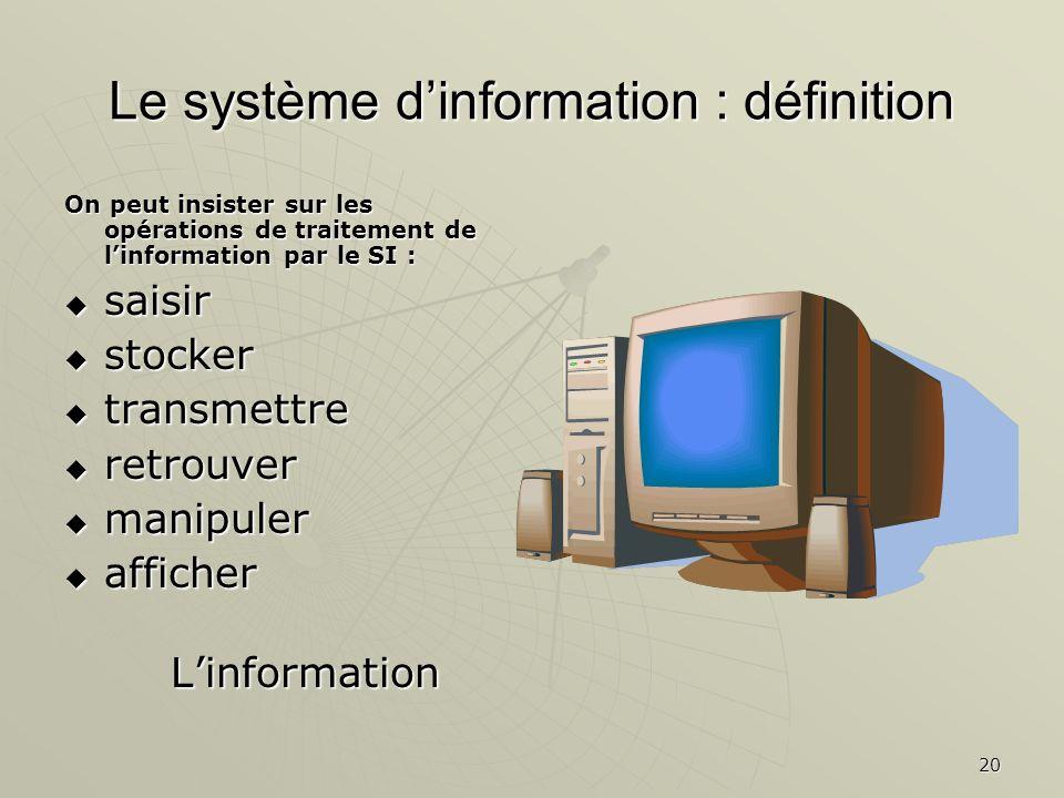 20 Le système dinformation : définition On peut insister sur les opérations de traitement de linformation par le SI : saisir saisir stocker stocker tr