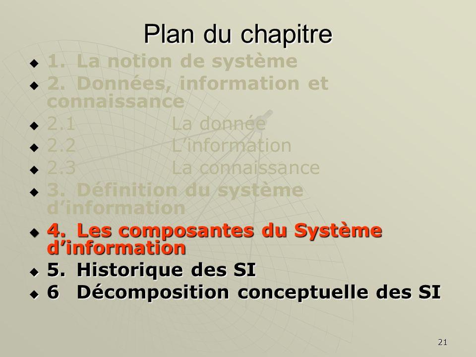21 Plan du chapitre 1.La notion de système 2.Données, information et connaissance 2.1La donnée 2.2Linformation 2.3La connaissance 3.Définition du syst
