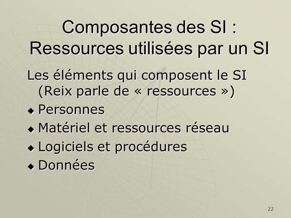 22 Composantes des SI : Ressources utilisées par un SI Les éléments qui composent le SI (Reix parle de « ressources ») Personnes Personnes Matériel et