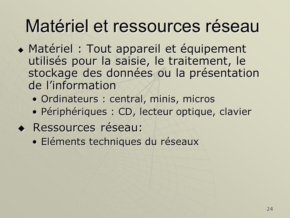 24 Matériel et ressources réseau Matériel : Tout appareil et équipement utilisés pour la saisie, le traitement, le stockage des données ou la présenta