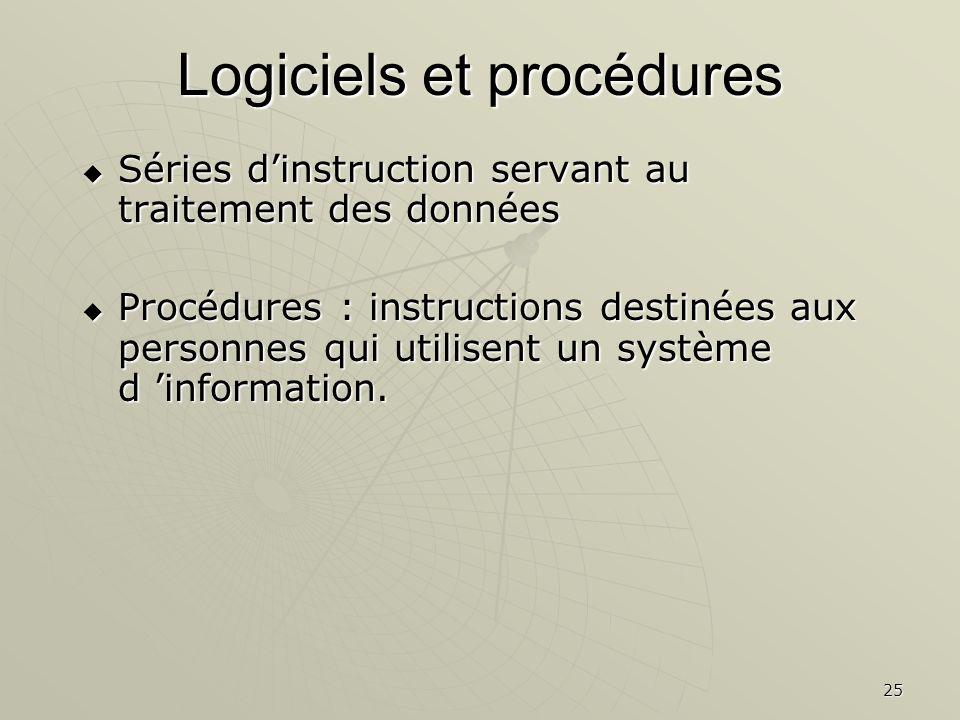 25 Logiciels et procédures Séries dinstruction servant au traitement des données Séries dinstruction servant au traitement des données Procédures : in