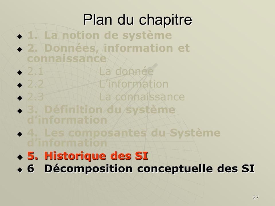 27 Plan du chapitre 1.La notion de système 2.Données, information et connaissance 2.1La donnée 2.2Linformation 2.3La connaissance 3.Définition du syst