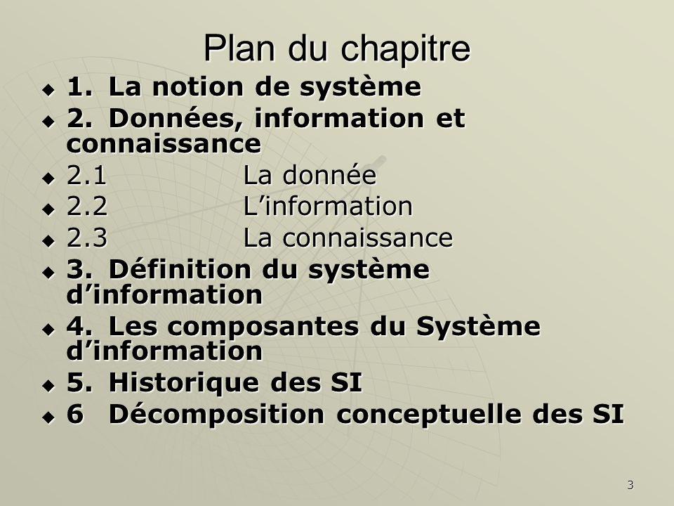 3 Plan du chapitre 1.La notion de système 1.La notion de système 2.Données, information et connaissance 2.Données, information et connaissance 2.1La d