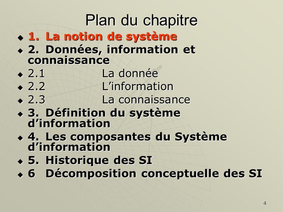 4 Plan du chapitre 1.La notion de système 1.La notion de système 2.Données, information et connaissance 2.Données, information et connaissance 2.1La d