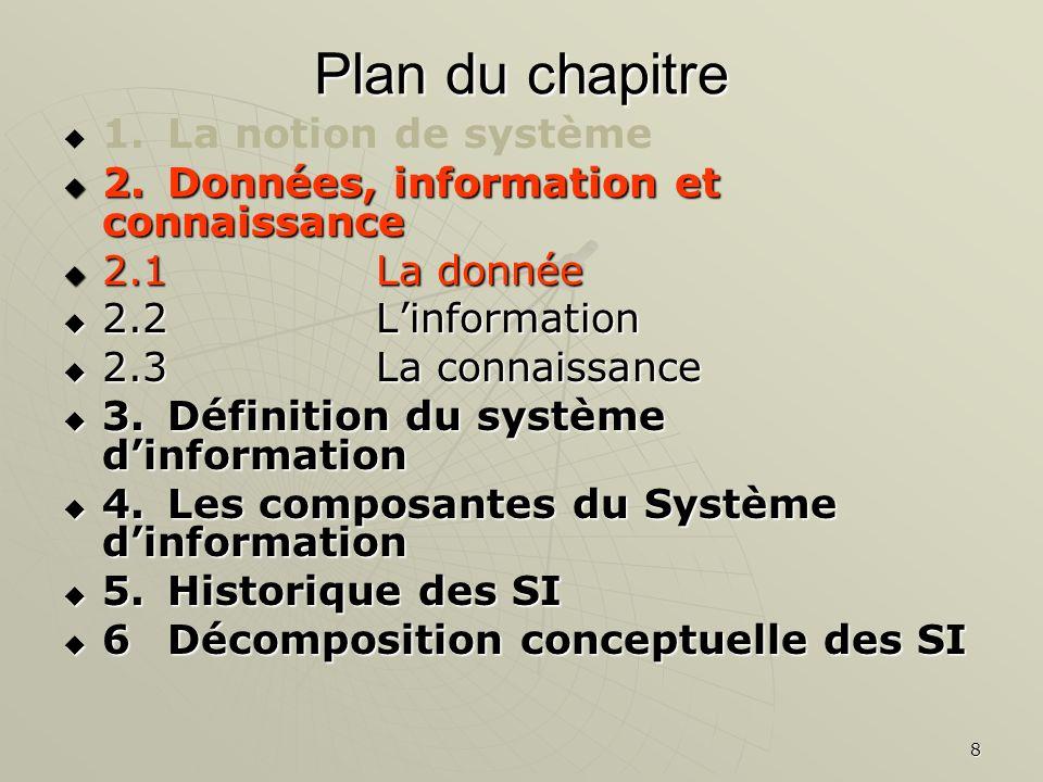 8 Plan du chapitre 1.La notion de système 2.Données, information et connaissance 2.Données, information et connaissance 2.1La donnée 2.1La donnée 2.2L