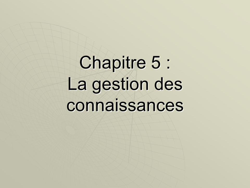 Objectifs du chapitre Comprendre la notion de connaissance et son importance pour lentreprise.