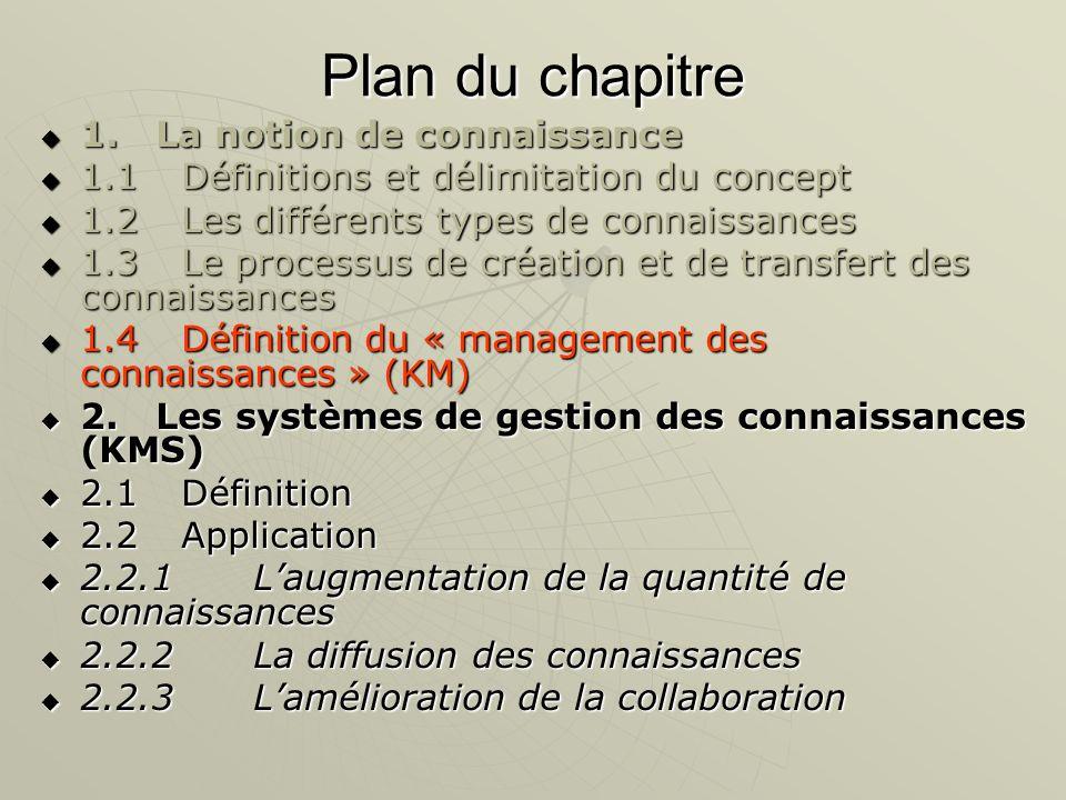 Plan du chapitre 1.La notion de connaissance 1.La notion de connaissance 1.1 Définitions et délimitation du concept 1.1 Définitions et délimitation du