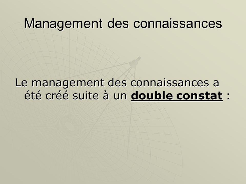 Management des connaissances Le management des connaissances a été créé suite à un double constat :