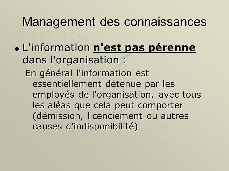 Management des connaissances L'information n'est pas pérenne dans l'organisation : L'information n'est pas pérenne dans l'organisation : En général l'