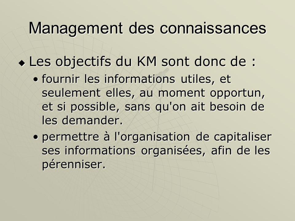 Management des connaissances Les objectifs du KM sont donc de : Les objectifs du KM sont donc de : fournir les informations utiles, et seulement elles