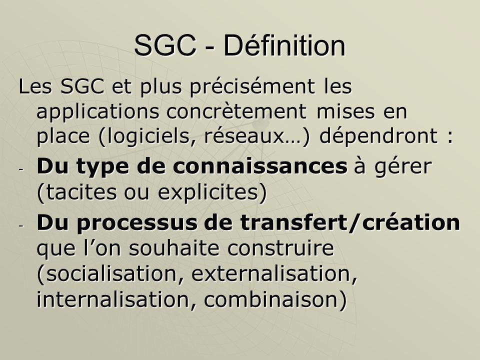 SGC - Définition Les SGC et plus précisément les applications concrètement mises en place (logiciels, réseaux…) dépendront : - Du type de connaissance