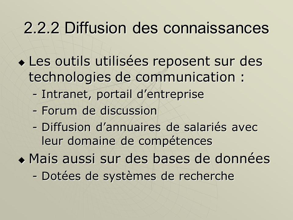 2.2.2 Diffusion des connaissances Les outils utilisées reposent sur des technologies de communication : Les outils utilisées reposent sur des technolo