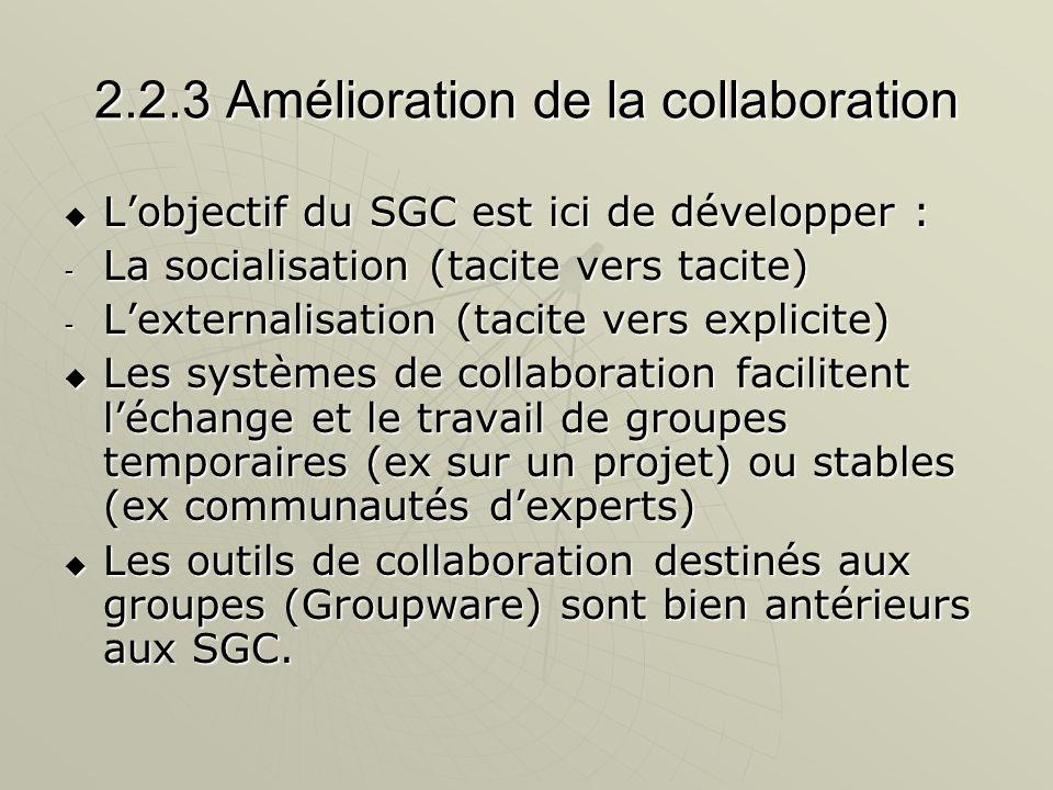 2.2.3 Amélioration de la collaboration Lobjectif du SGC est ici de développer : Lobjectif du SGC est ici de développer : - La socialisation (tacite ve