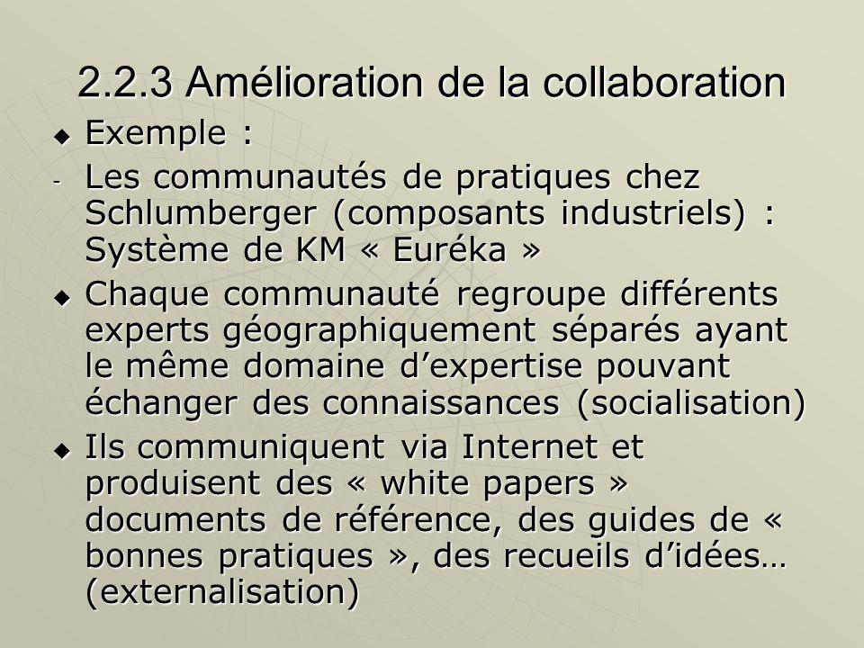 2.2.3 Amélioration de la collaboration Exemple : Exemple : - Les communautés de pratiques chez Schlumberger (composants industriels) : Système de KM «