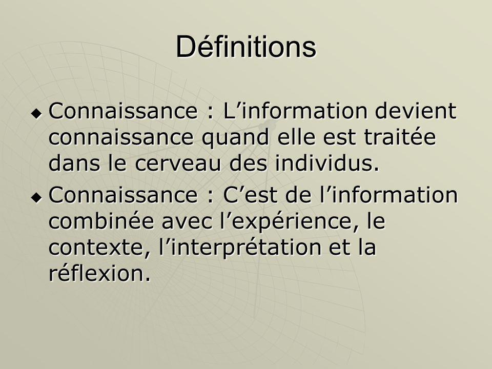 Définitions Connaissance : Linformation est inscrite dans un message, la connaissance se localise dans la mémoire humaine.
