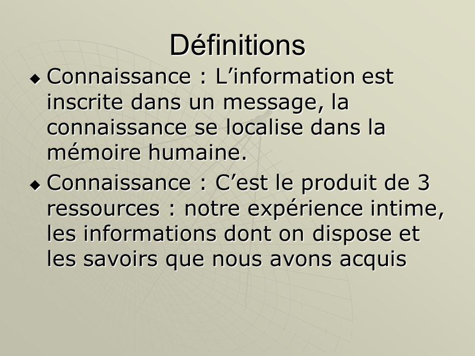 Définitions Connaissance : Linformation est inscrite dans un message, la connaissance se localise dans la mémoire humaine. Connaissance : Linformation