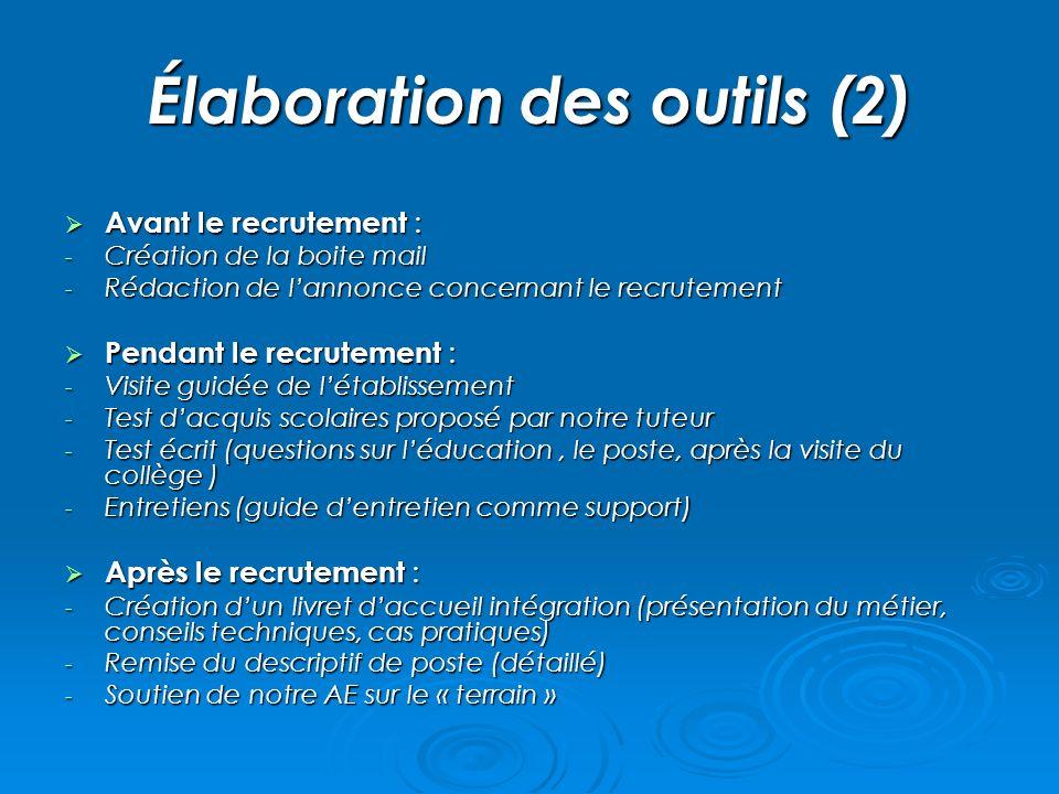 Élaboration des outils (2) Avant le recrutement : Avant le recrutement : - Création de la boite mail - Rédaction de lannonce concernant le recrutement